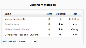 Course Enrolment Methods
